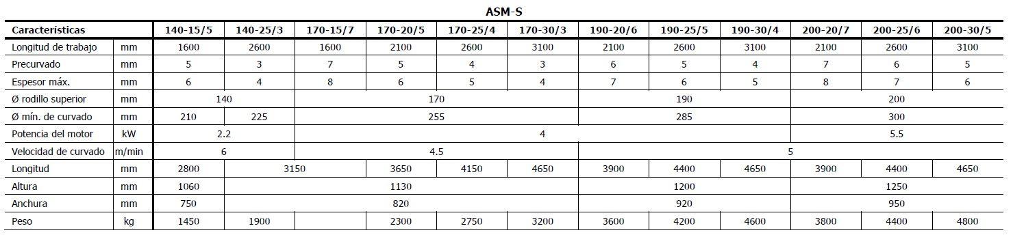 Cilindro curvador AKYAPAK, serie ASM-S