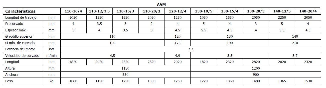 Cilindro curvador AKYAPAK, serie ASM
