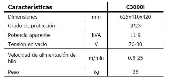 Equipo de soldadura ESAB, Aristo Mig C3000i