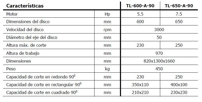 Tronzadora de disco automática MG, serie TL-A-90