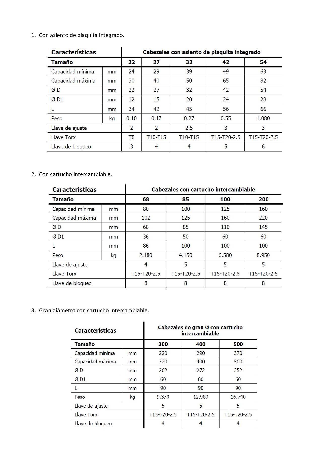 Cabezales de desbaste PINZBOHR, 75º y 90º