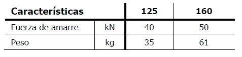 Mordaza ARNOLD, serie MB2