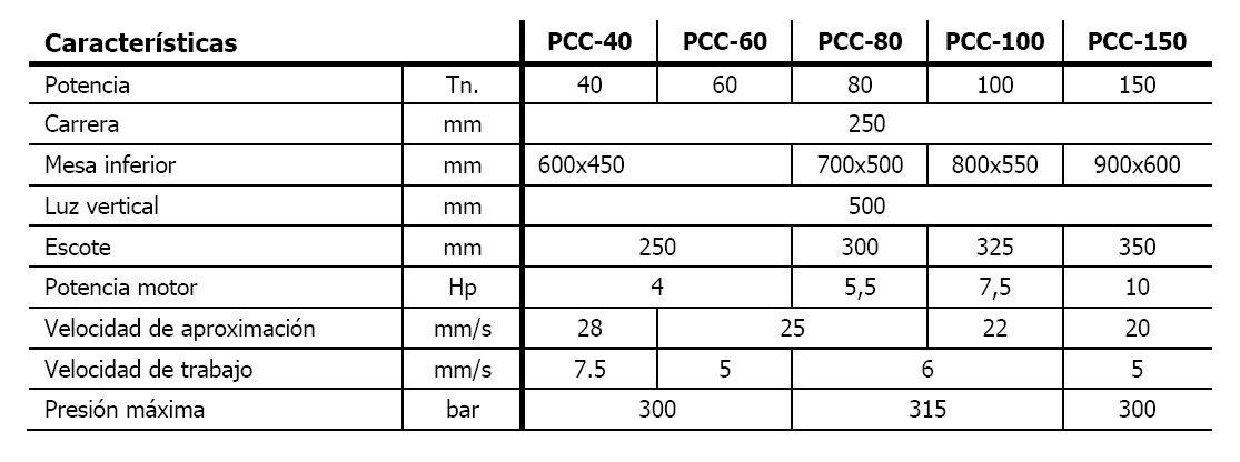 Prensa hidráulica de producción MECAMAQ, serie PCC