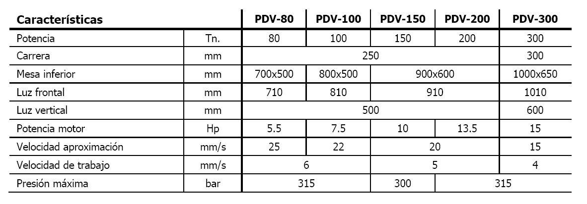 Prensa hidráulica de producción MECAMAQ, serie PDV