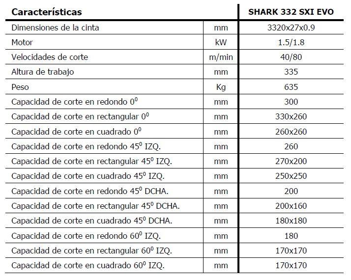 Sierra de cinta semiautomática MEP, mod. SHARK-332 SXI EVO