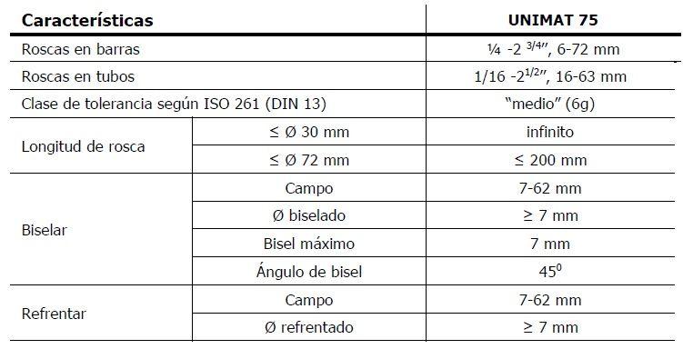 Roscadora de tubos REMS, serie UNIMAT 75